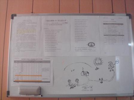 板报图案设计白板