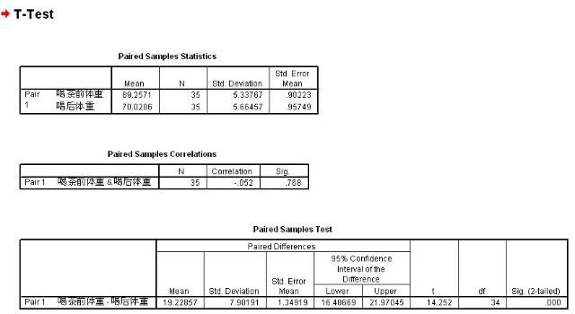 [转载]spss(七)-参数检验-两配对样本t检验