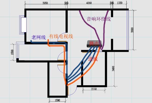 家装客厅电路布线图