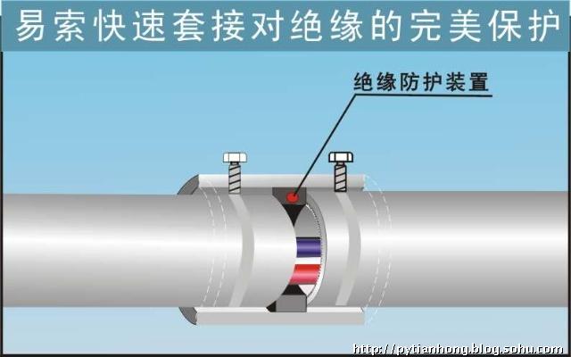 怎么批c`���_c电线刚性绝缘导管敷设工程检验批施工质量验收记录