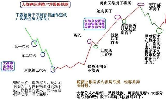 线路图图片