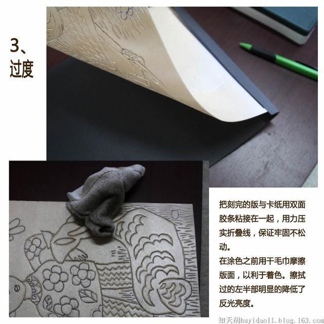 铜版画制作过程详解_家装行业