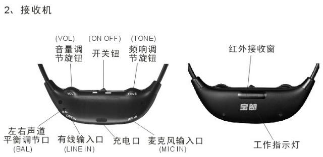 宝朗电视助听器怎么连接电视机(机顶盒),宝朗电视助听器怎么使用,接收