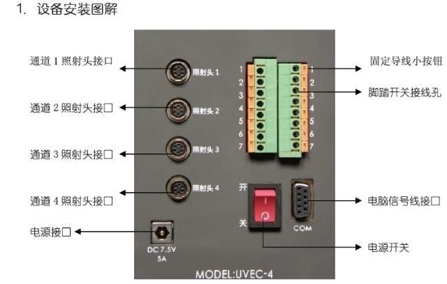 dvd/数码相机(透镜,镜头粘贴,电路板加固) 4.